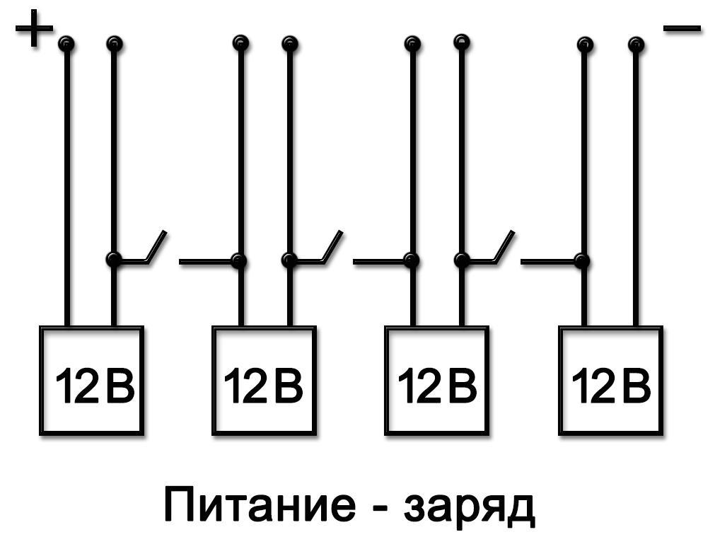 Схема взята с сайта